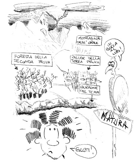 vignetta sugli esami di maturità
